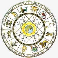 Tam boyut i�in resme t�klay�n.  Ad�:  astroloji1.jpg G�sterim: 227 Boyutu:  17.0 KB ID: 8483