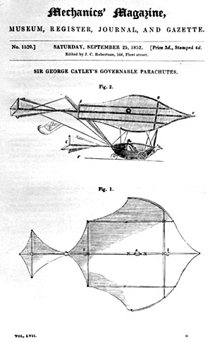 Ad:  Governableparachute.jpg Gösterim: 1370 Boyut:  31.1 KB