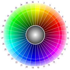 Ad:  renk.jpg Gösterim: 992 Boyut:  18.6 KB