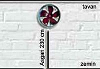 Aspirat�rler ve Vantilat�rler-7.jpg