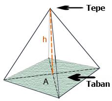 Ad:  Piramit.png Gösterim: 342 Boyut:  27.6 KB