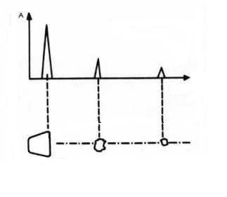 Ad:  puls-eko.jpg Gösterim: 273 Boyut:  6.0 KB