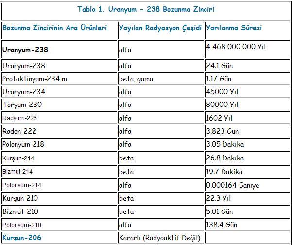 Ad:  tablo1.JPG G�sterim: 219 Boyut:  65.2 KB