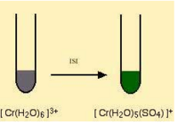 Ge�i� Elementleri (Ge�i� Metalleri)-108.png