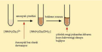 Ge�i� Elementleri (Ge�i� Metalleri)-122.png