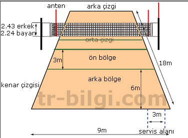 Ad:  voleybol-sahasi-olculeri.png G�sterim: 1711 Boyut:  29.6 KB