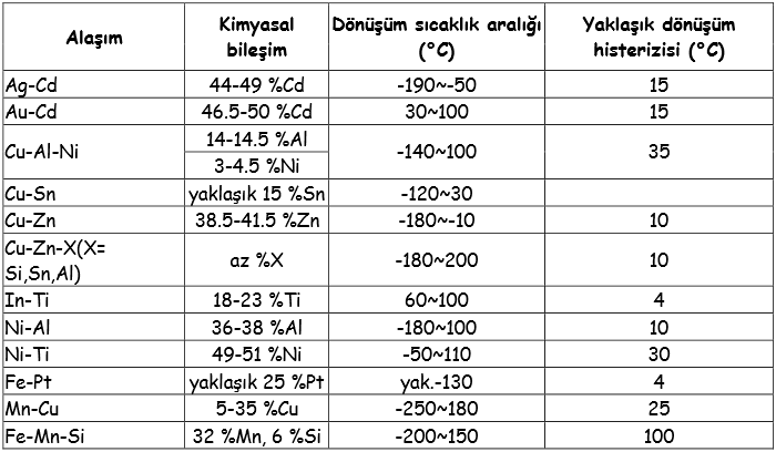 Ad:  A1.png Gösterim: 2777 Boyut:  28.3 KB
