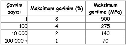 Ad:  A9.png G�sterim: 1687 Boyut:  7.3 KB