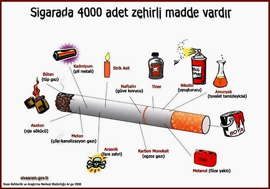 Ad:  sigara1.jpg Gösterim: 2873 Boyut:  78.4 KB