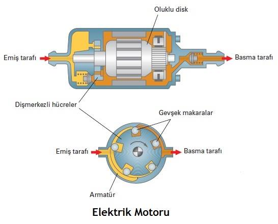 Ad:  Elektrik-Motoru.jpg G�sterim: 106 Boyut:  19.5 KB