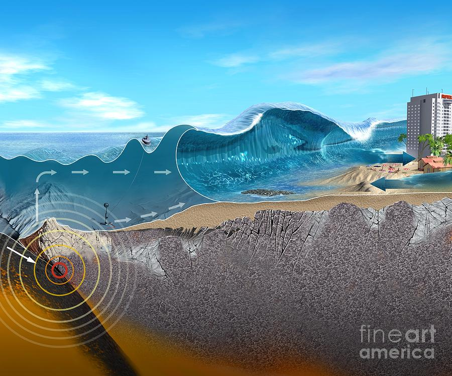 Ad:  tsunami3.jpg Gösterim: 2413 Boyut:  144.9 KB