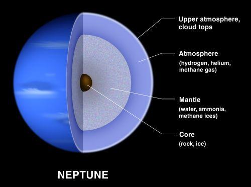Ad:  neptune3.jpg Gösterim: 366 Boyut:  28.0 KB