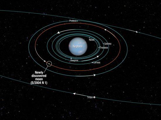 Ad:  neptun uydu.jpg Gösterim: 338 Boyut:  39.4 KB