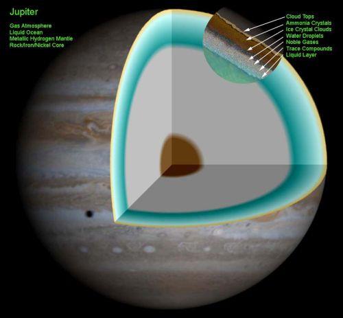 Ad:  Jupiteriçi.jpg Gösterim: 718 Boyut:  49.6 KB