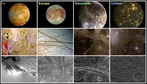 Ad:  Jupiteruyduları.jpg Gösterim: 47 Boyut:  38.5 KB