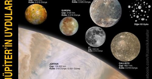 Ad:  uydular1.jpg Gösterim: 89 Boyut:  25.8 KB