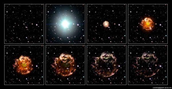Ad:  Yıldız Evrimi.jpg Gösterim: 967 Boyut:  37.4 KB