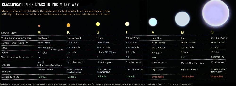 Ad:  star sıfırlama.jpg Gösterim: 92 Boyut:  68.7 KB