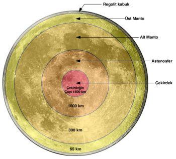 Ad:  luna.jpg Gösterim: 2017 Boyut:  20.7 KB