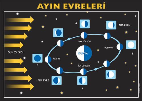46313d1459132253 ay uzay ay7