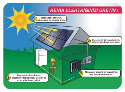 Ad:  güneş-enerjisi.jpg Gösterim: 559 Boyut:  24.1 KB