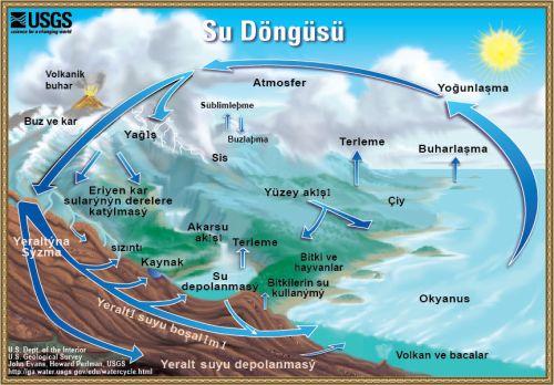 Ad:  images-yeni-harita-su-dongusu.jpg Gösterim: 2440 Boyut:  45.4 KB