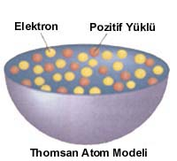 Ad:  atom.jpg Gösterim: 1527 Boyut:  9.5 KB