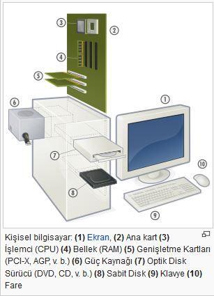 Ad:  bilgisayar.JPG Gösterim: 769 Boyut:  30.5 KB