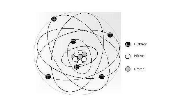 Ad:  atomik1.jpg Gösterim: 2734 Boyut:  26.4 KB