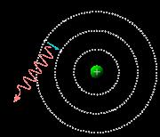 Ad:  Bohr_Model.png Gösterim: 881 Boyut:  9.2 KB