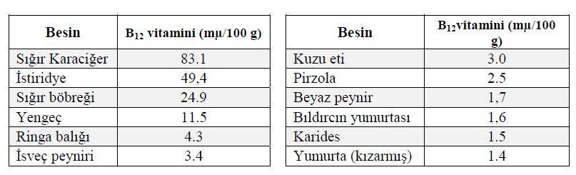 Ad:  b122.JPG Gösterim: 778 Boyut:  49.1 KB