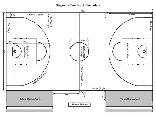 Ad:  Basketbol Saha.jpg Gösterim: 2948 Boyut:  60.6 KB