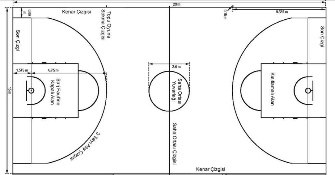 Ad:  Basketbo Saha-2.jpg Gösterim: 3299 Boyut:  57.1 KB