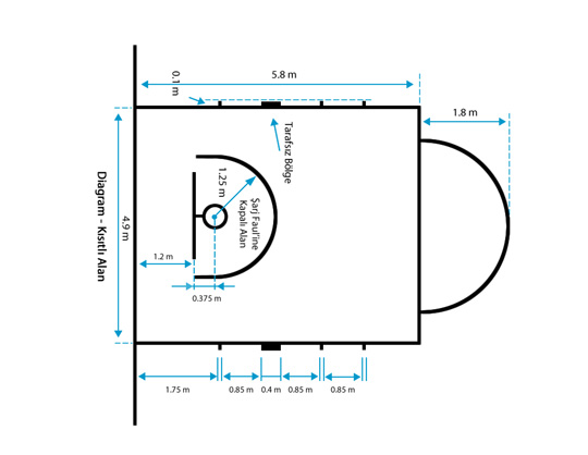 Ad:  Basketbol Saha-3.jpg Gösterim: 4038 Boyut:  46.0 KB