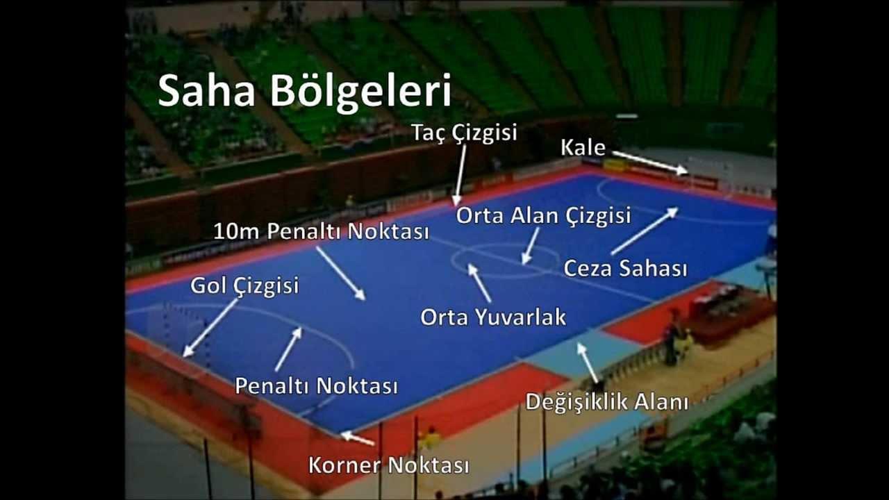 Ad:  Futsal sahas�.jpg G�sterim: 478 Boyut:  66.8 KB