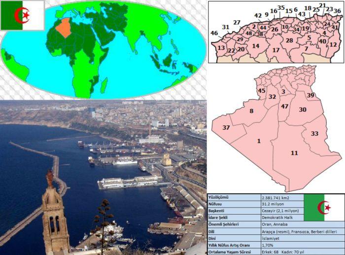 Ad:  Cezayir7.jpg Gösterim: 1579 Boyut:  74.9 KB