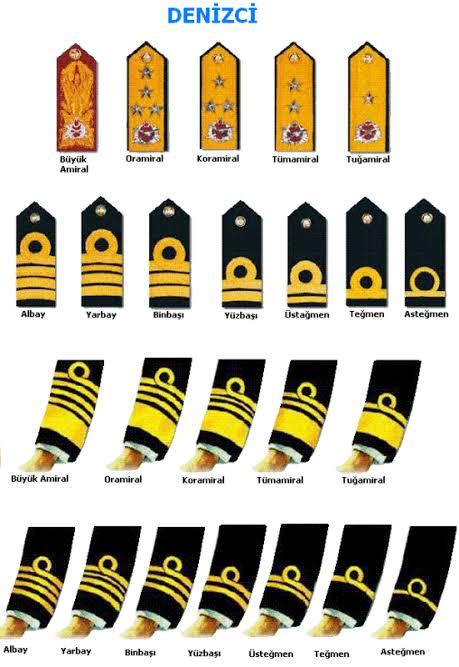 Ad:  deniz kuvvetleri.jpg Gösterim: 91187 Boyut:  44.6 KB
