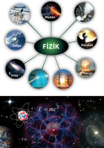 Ad:  fizik1.jpg Gösterim: 2104 Boyut:  31.1 KB