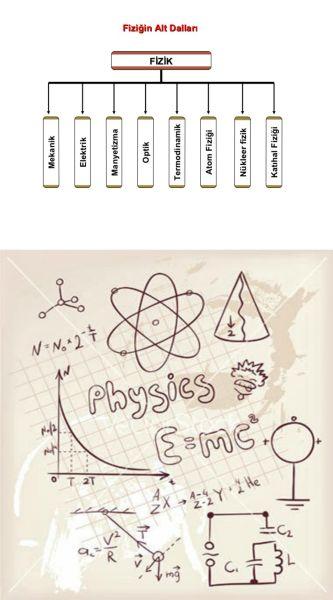 Ad:  fizik2.jpg Gösterim: 2652 Boyut:  30.1 KB
