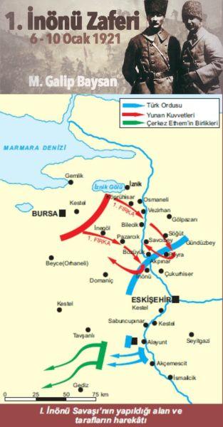 Ad:  Birinci İnönü Muharebesi (I. İnönü Savaşı)1.jpg Gösterim: 3336 Boyut:  35.4 KB