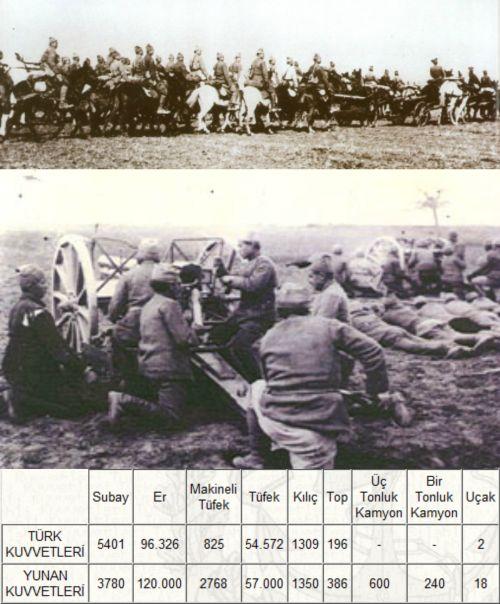 Ad:  Sakarya Meydan Muharebesi (Sakarya Meydan Savaşı)3.jpg Gösterim: 1155 Boyut:  60.8 KB