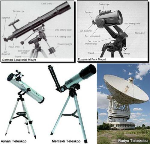 Ad:  teleskop1.jpg Gösterim: 147 Boyut:  42.3 KB