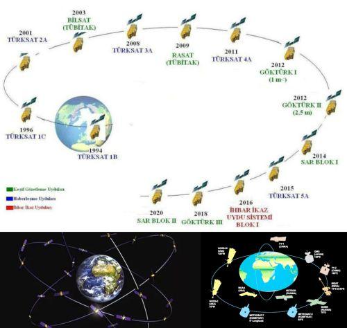 Ad:  uydu2.jpg Gösterim: 164 Boyut:  33.2 KB