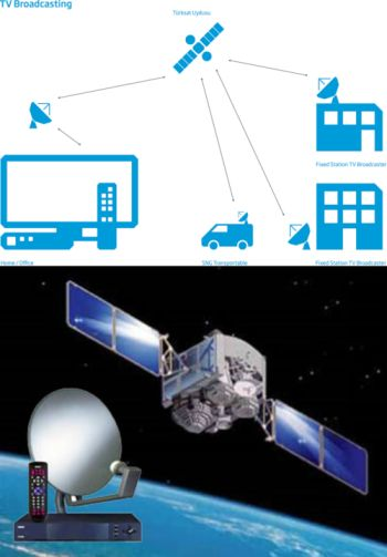Ad:  Uydu Yayıncılığı2.jpg Gösterim: 649 Boyut:  22.2 KB