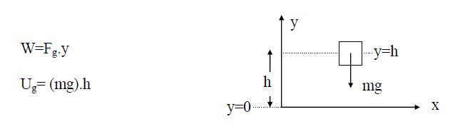 54138d1471304774 potansiyel enerji nedir 1