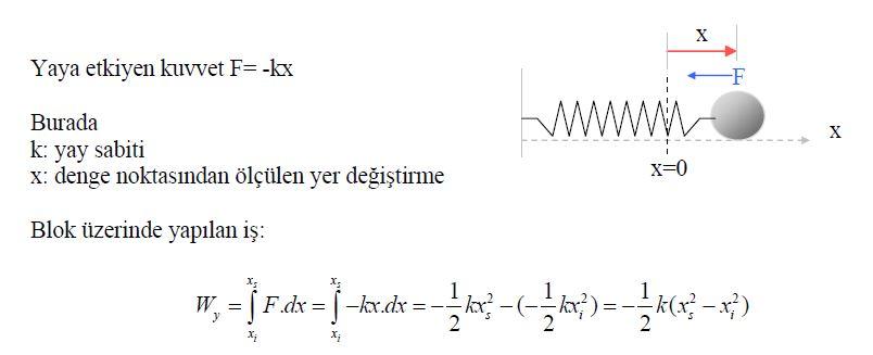 54140d1471304955 potansiyel enerji nedir 3