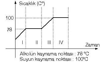 Ad:  alkol.jpg G�sterim: 297 Boyut:  12.9 KB