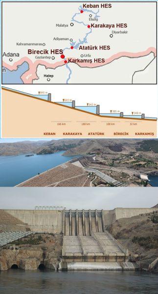 Ad:  Keban Barajı2.jpg Gösterim: 179 Boyut:  36.8 KB