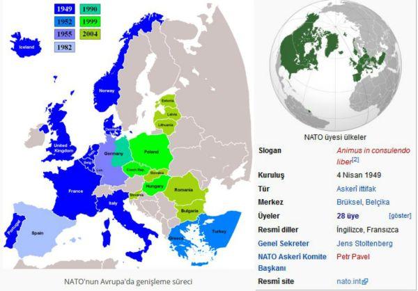 Ad:  NATO - Kuzey Atlantik Antlaşması Örgütü1.jpg Gösterim: 1705 Boyut:  44.9 KB