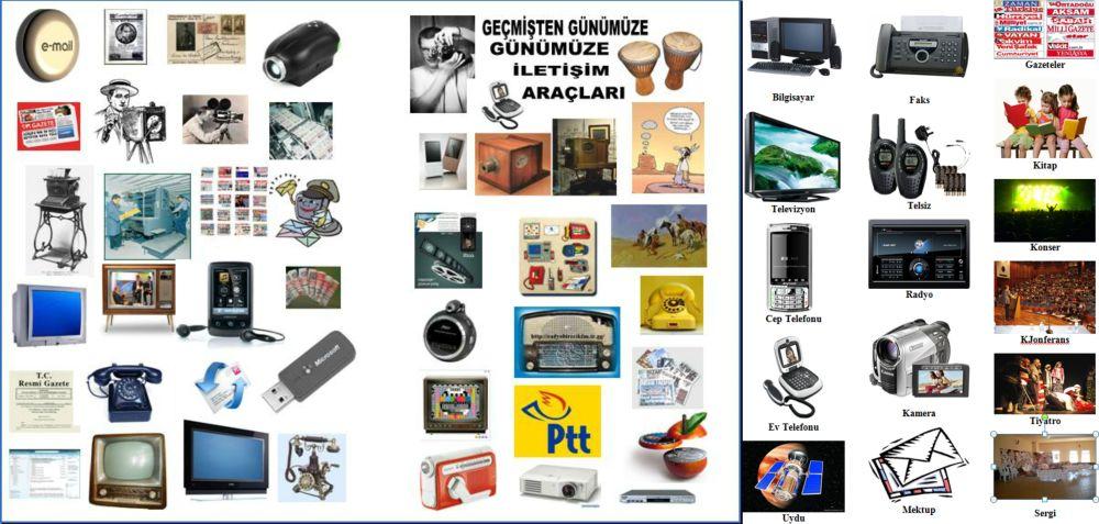 Ad:  İletişim Araçları2.jpg Gösterim: 18749 Boyut:  103.0 KB